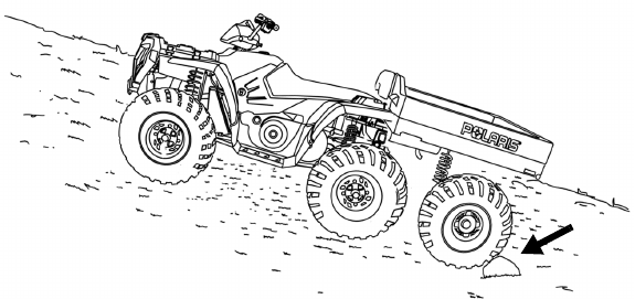 Page 69 of Polaris Offroad Vehicle BIG BOSS 6x6 User Guide