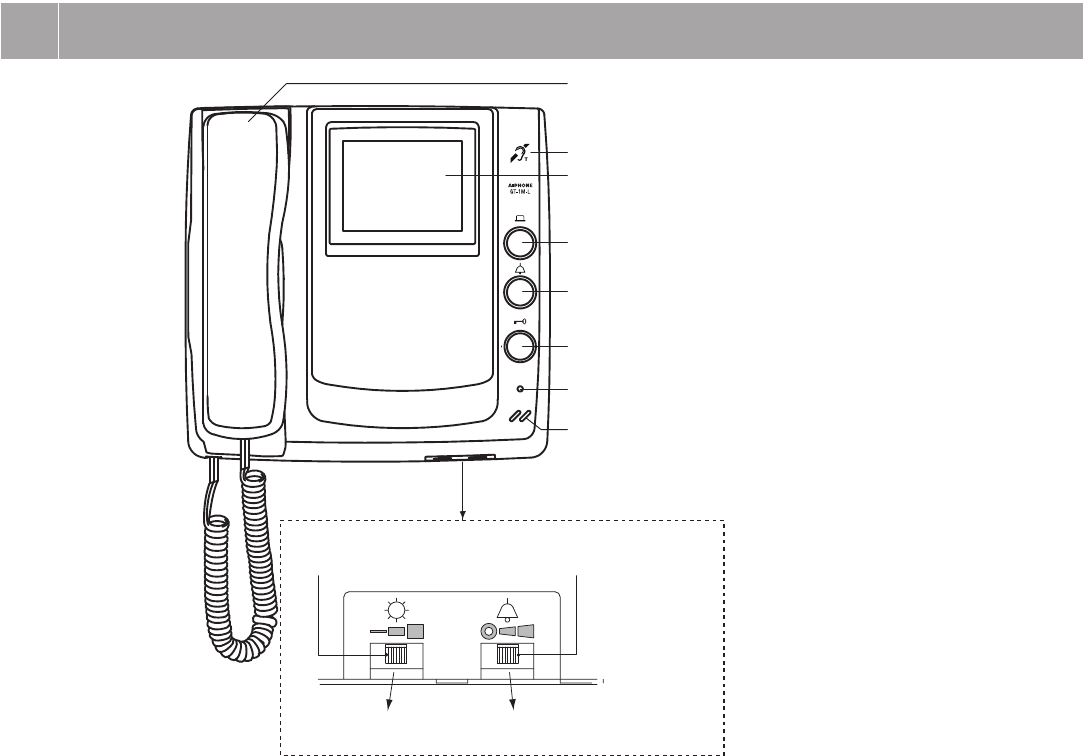 Page 4 of Aiphone Intercom System GT-1M-L User Guide