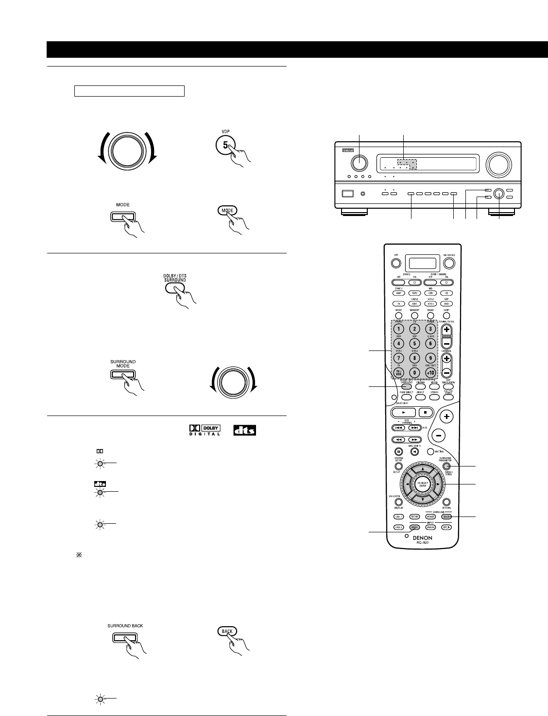 Page 59 of Denon Stereo System AVR-3803 User Guide