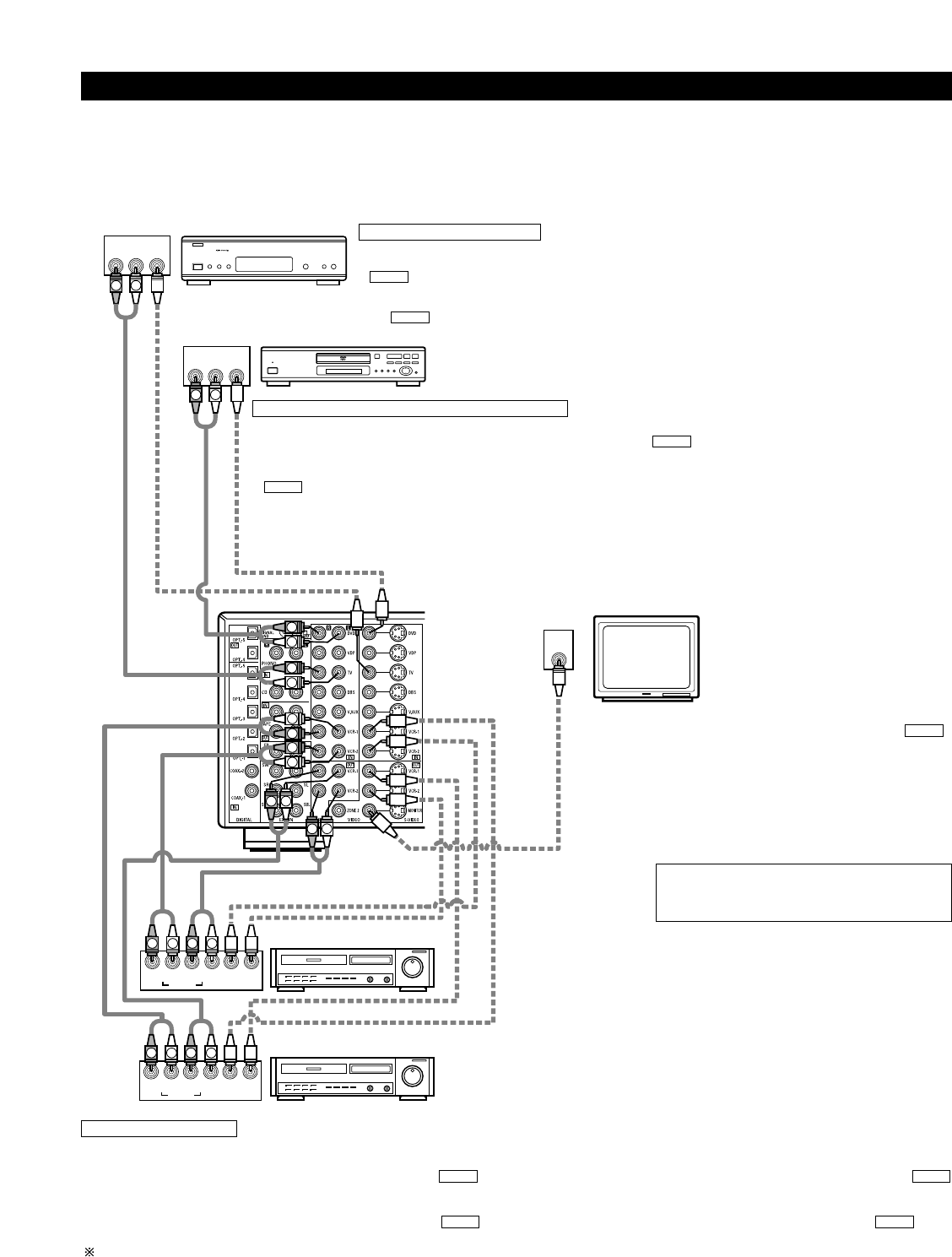 Page 7 of Denon Stereo System AVR-3803 User Guide