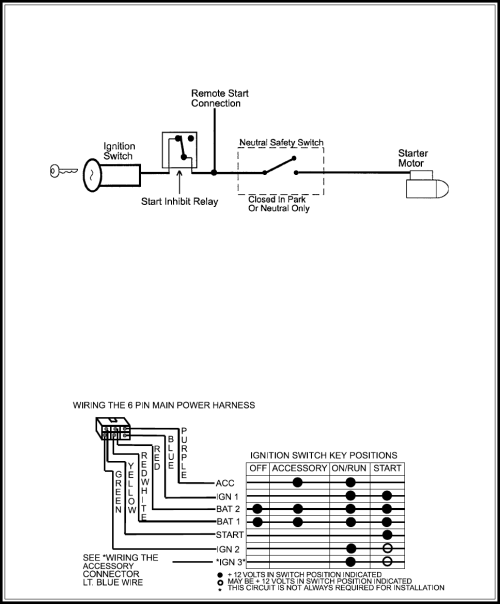 small resolution of note this wire must be connected to the vehicle side of the starter cut relay if present for the