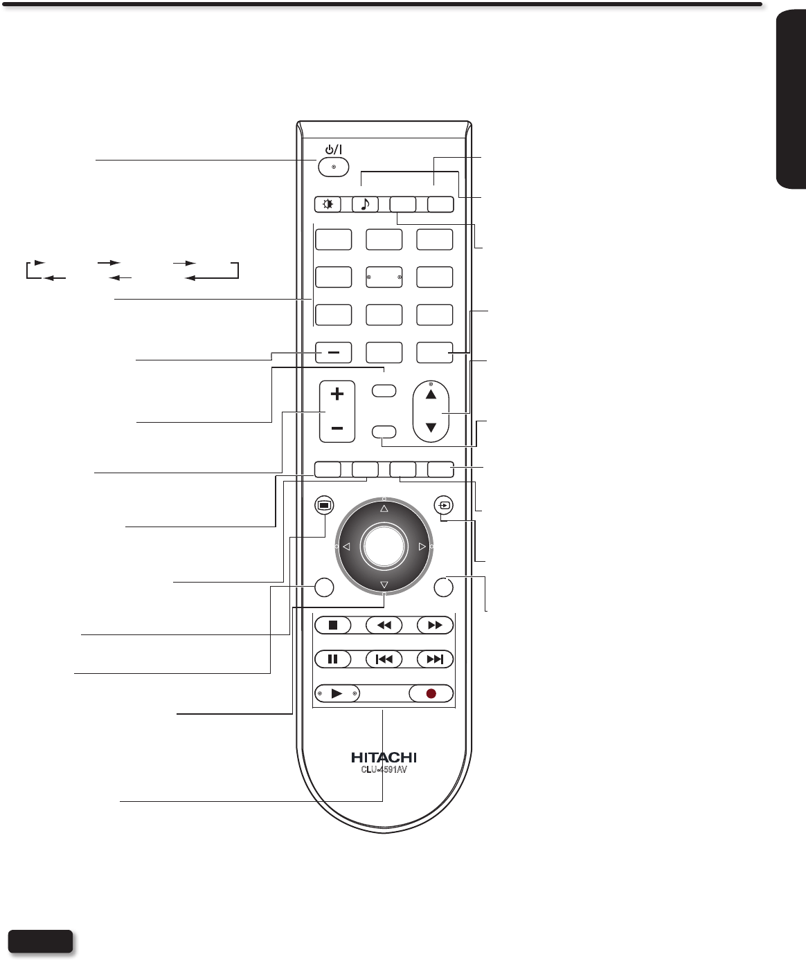 Page 11 of Hitachi Flat Panel Television L32A404 User