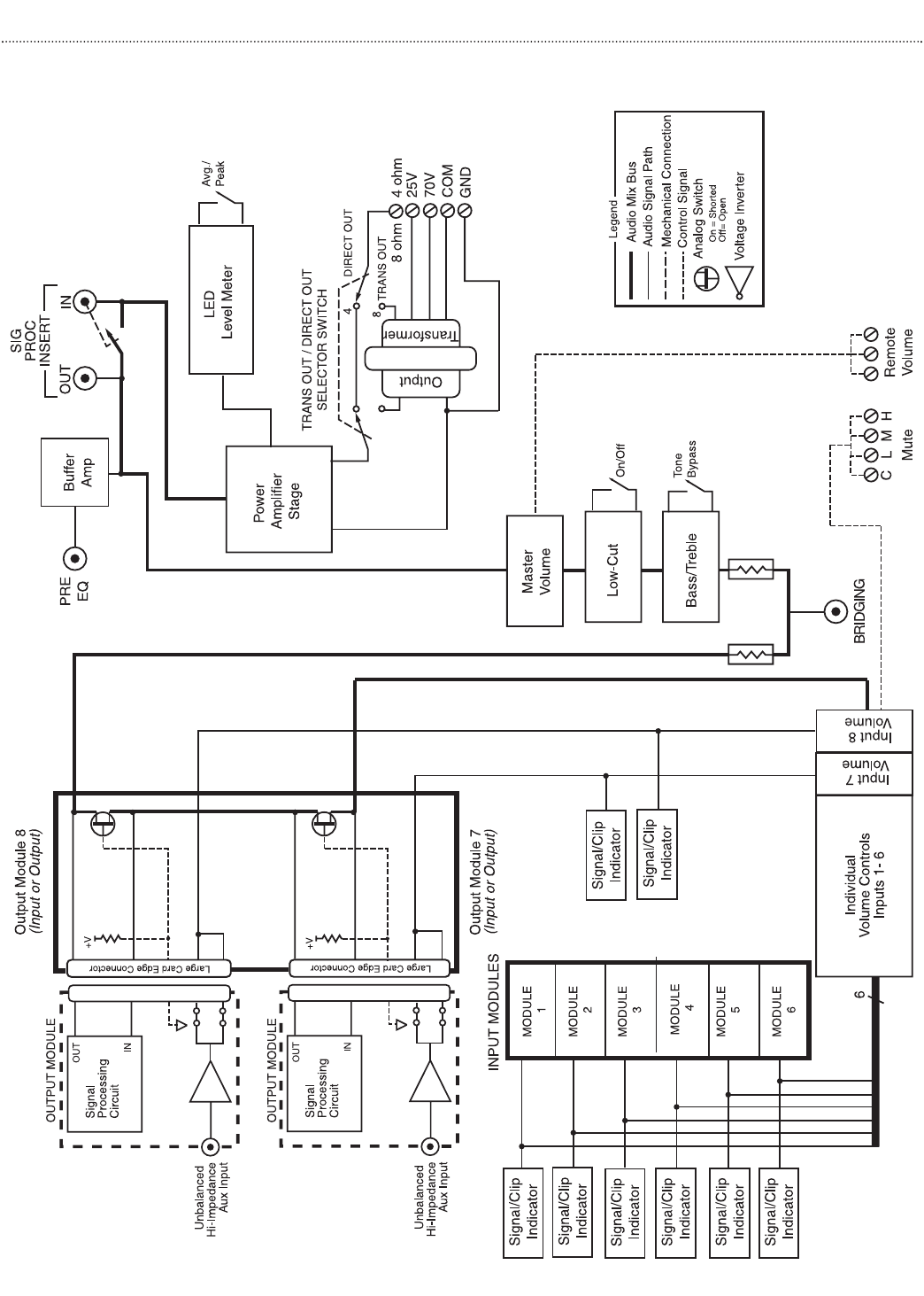 Page 13 of Bogen Stereo Amplifier V250 User Guide