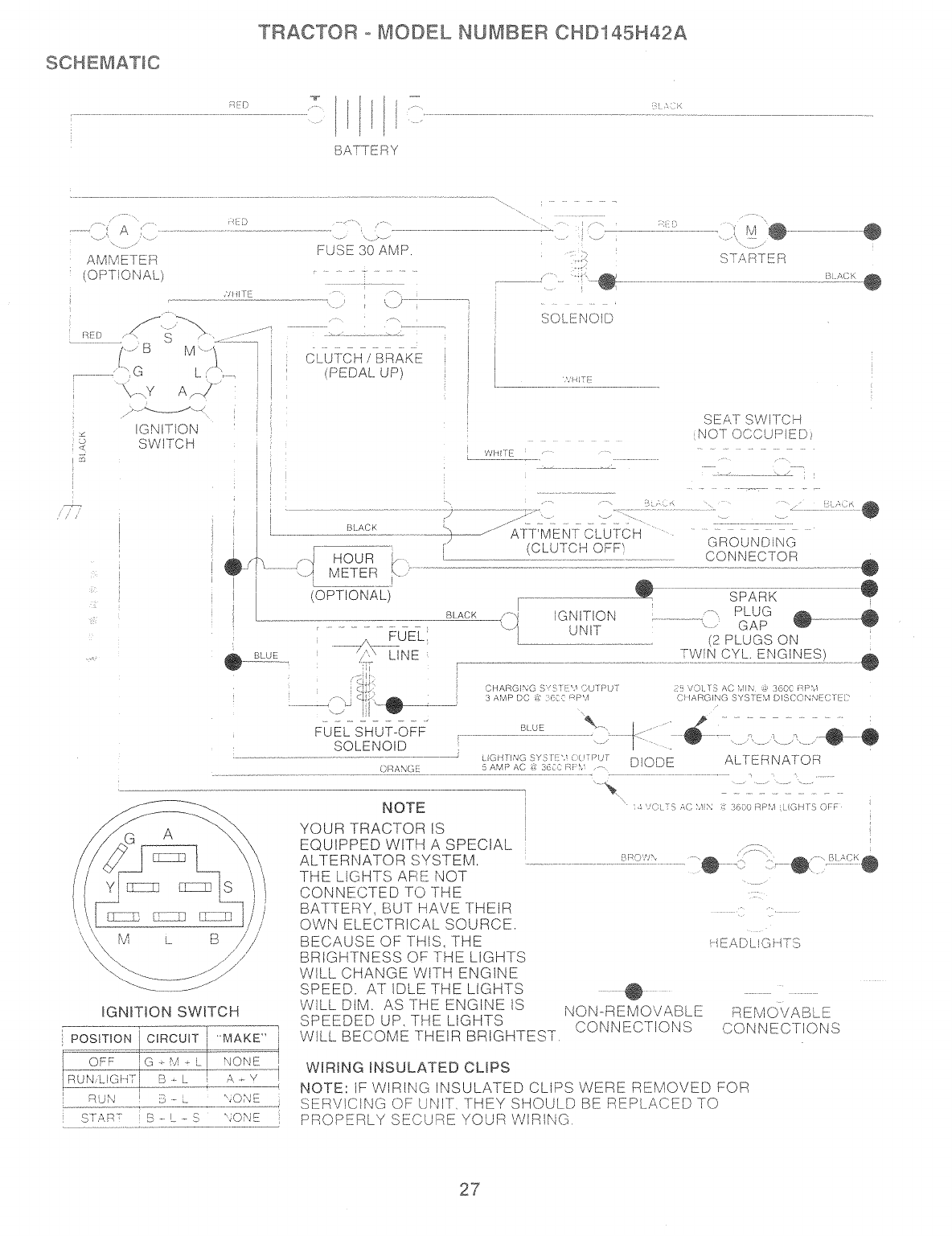 Page 27 of Poulan Lawn Mower 157257 User Guide