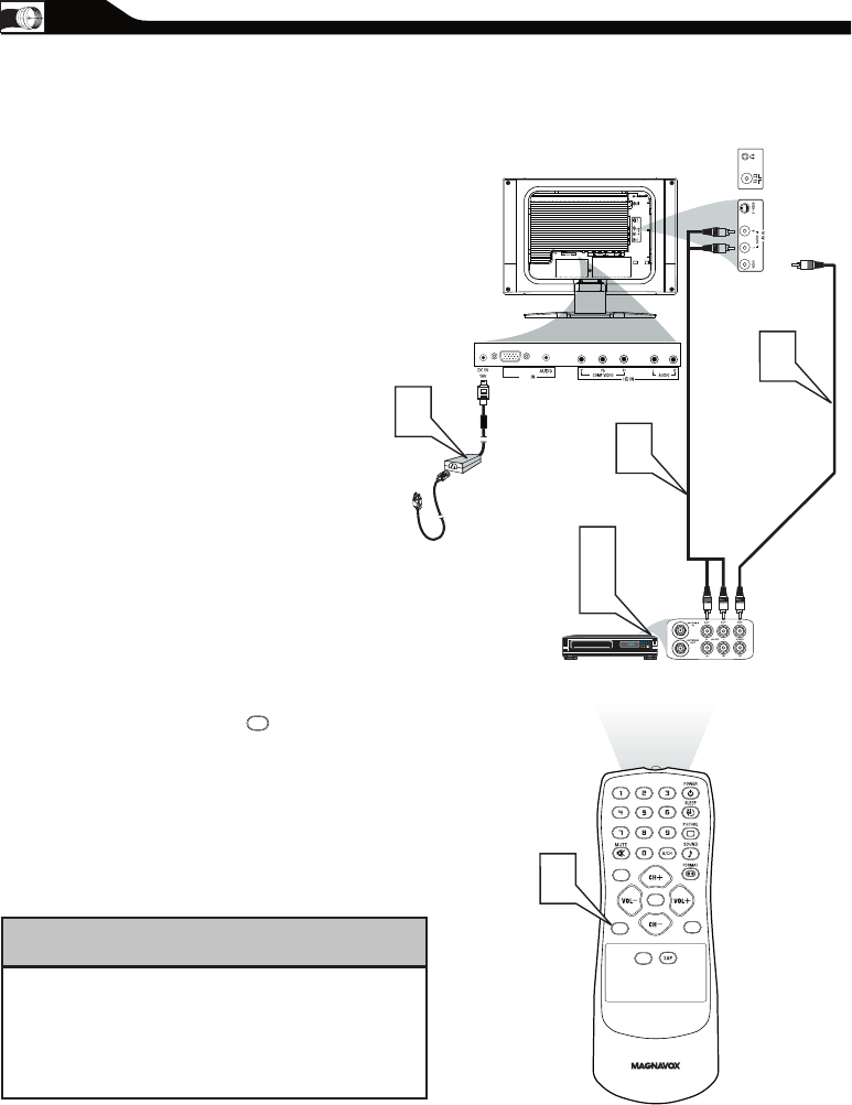 Page 10 of Magnavox Flat Panel Television 15MF User Guide