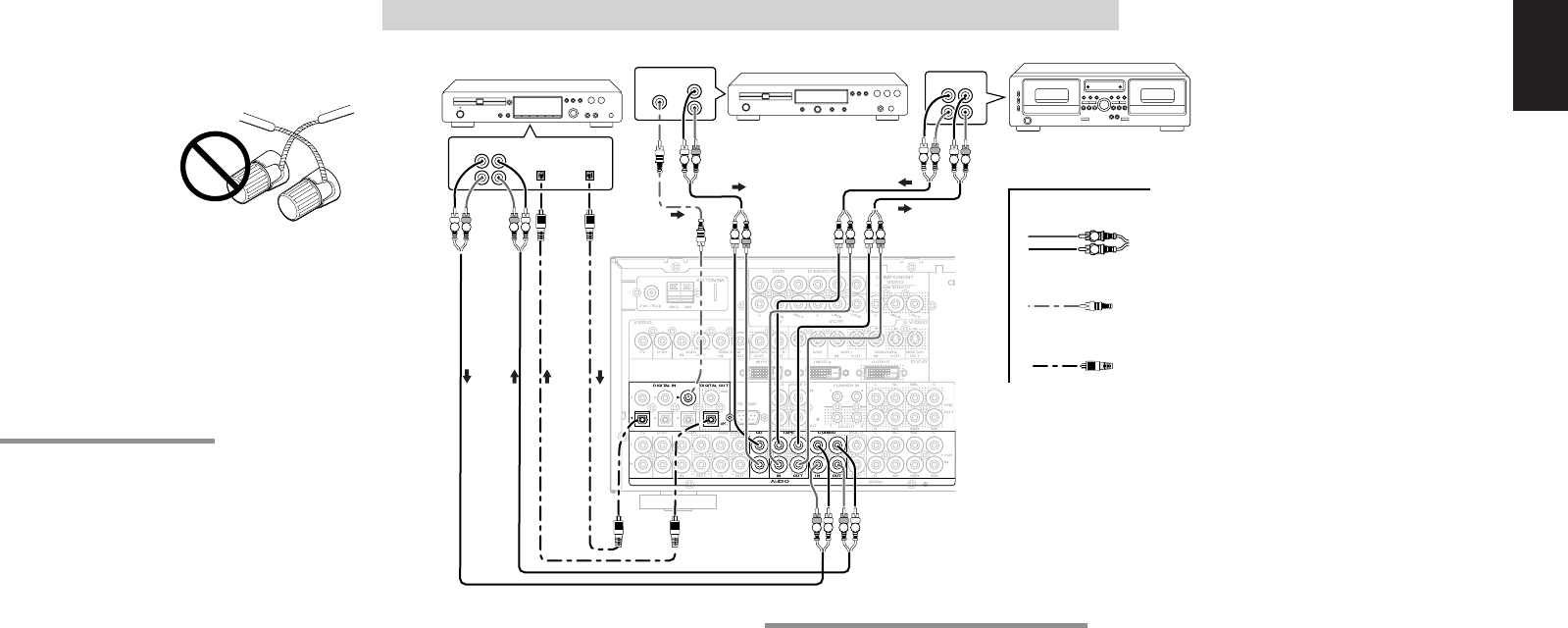 Page 17 of Marantz Stereo Receiver SR8500 User Guide