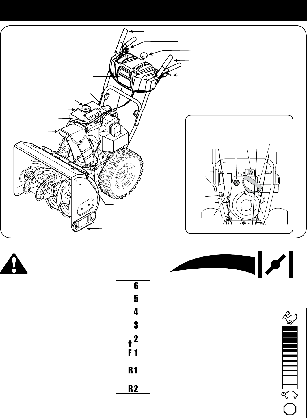 Page 9 of Craftsman Snow Blower 247.8879 User Guide