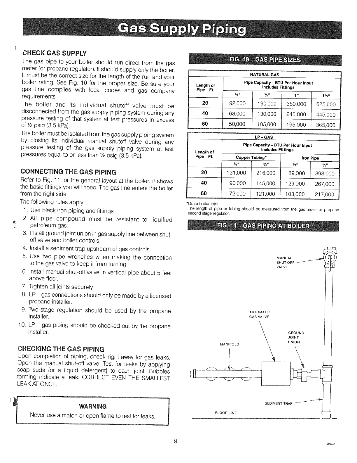 Page 9 of Crown Boiler Boiler XE-5 User Guide
