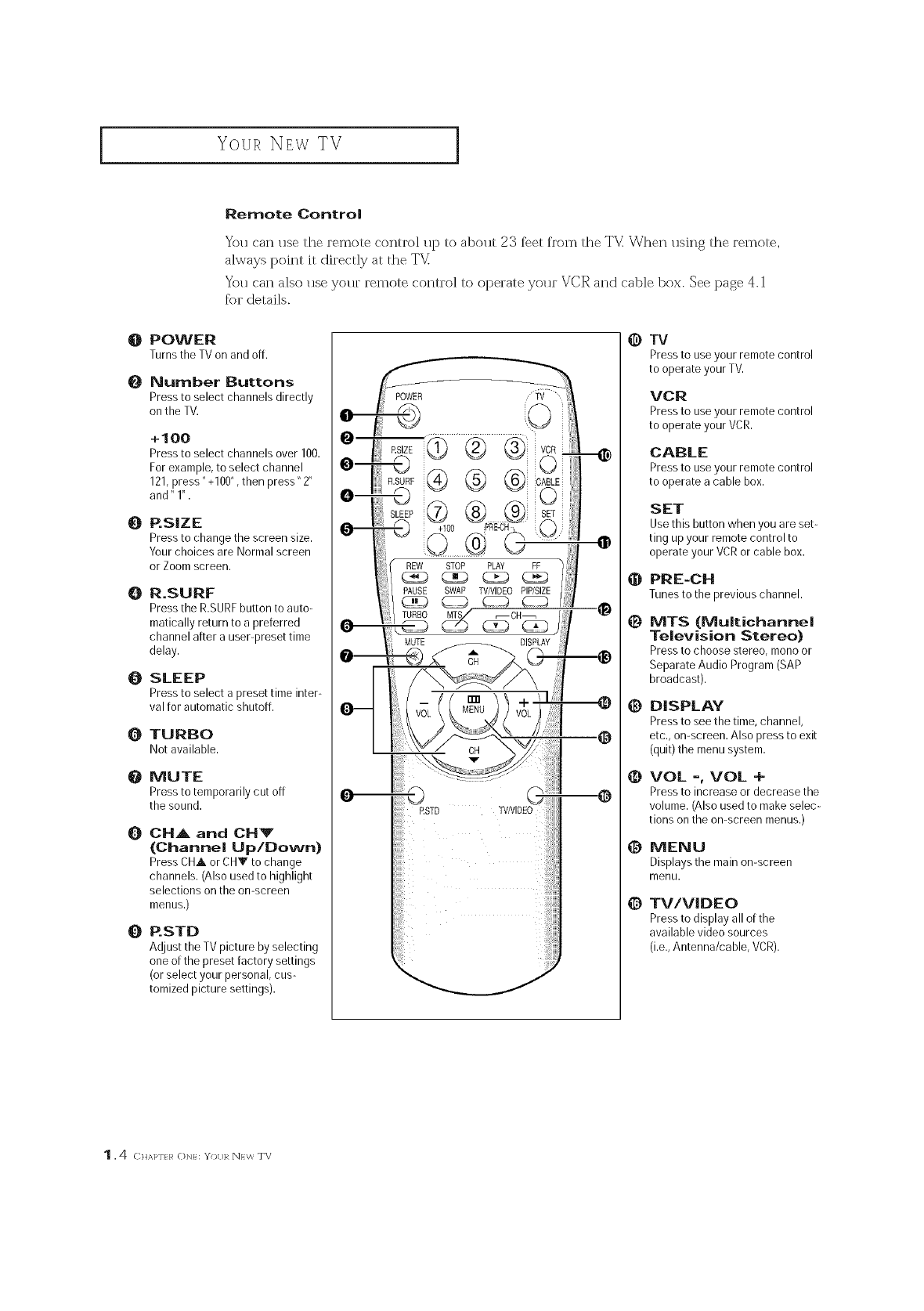 Page 10 of Curtis Mathes CRT Television CM 19033S User