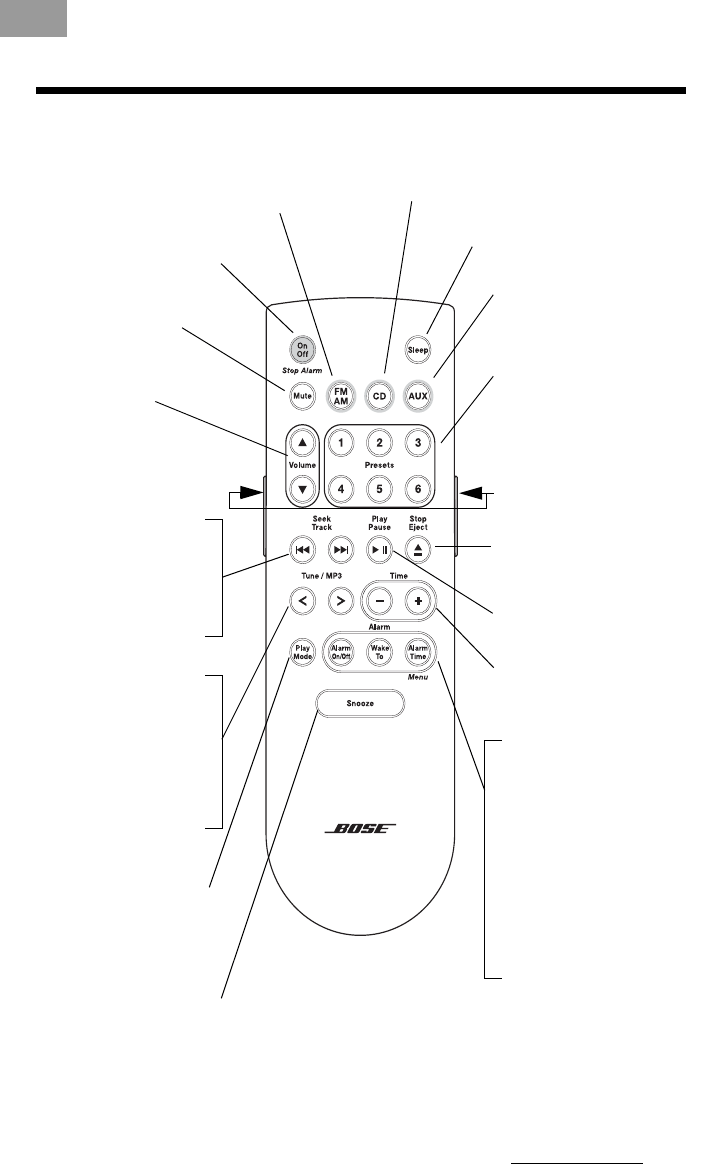 Page 3 of Bose Universal Remote Music User Guide