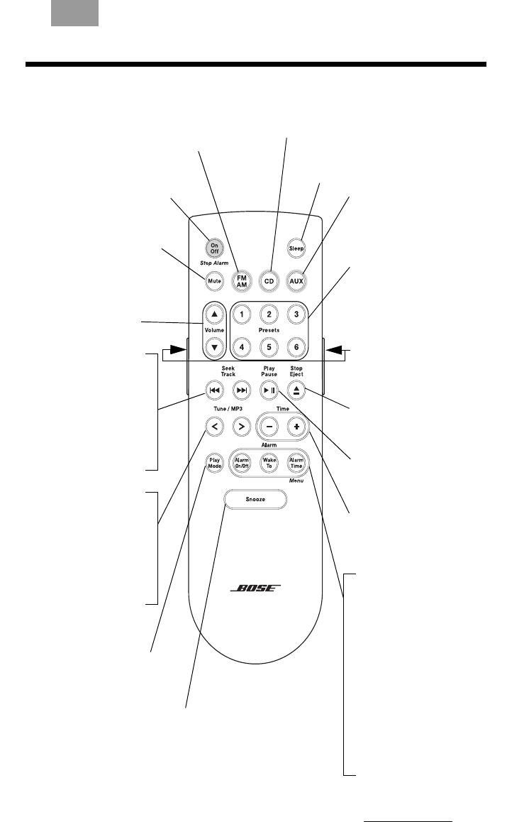 Page 5 of Bose Universal Remote Music User Guide