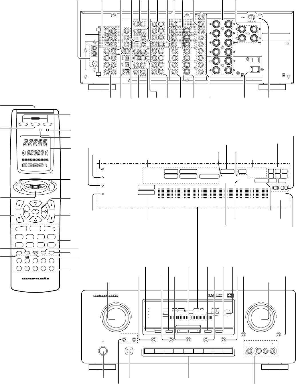 Page 5 of Marantz Stereo Receiver SR7200 User Guide