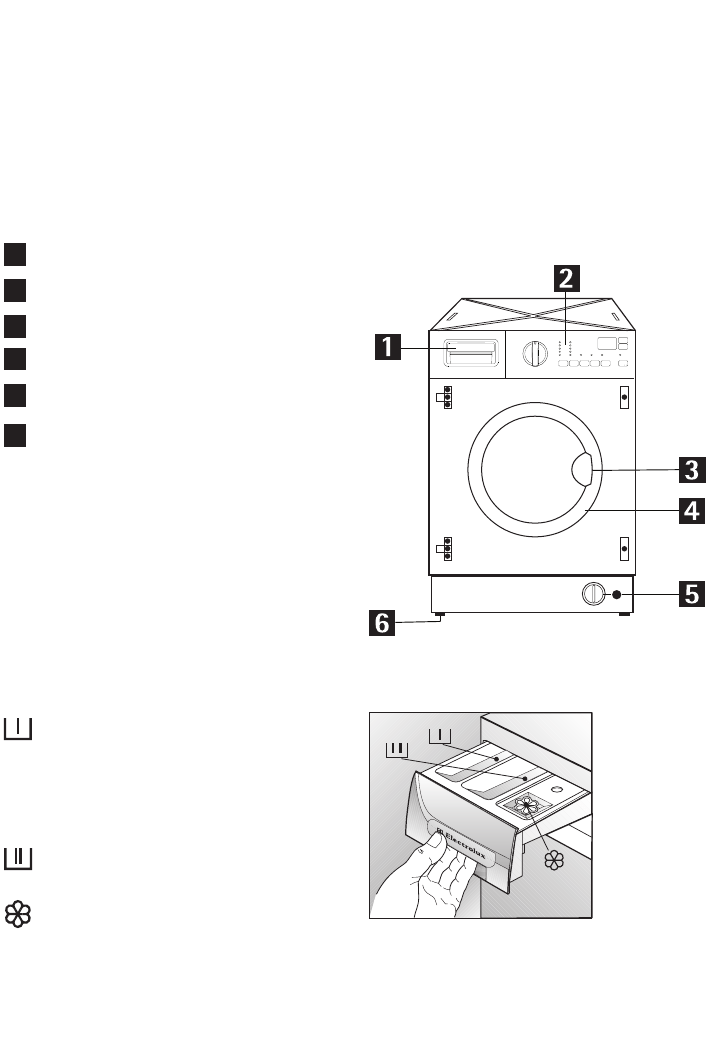 Page 8 of Electrolux Washer/Dryer EWX 14450 W User Guide