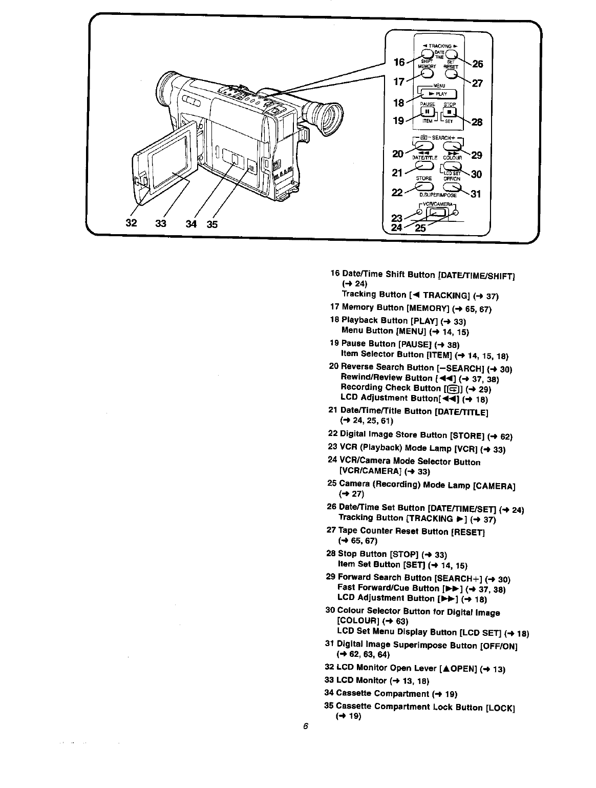 Page 6 of Panasonic Camcorder NV VX 27 User Guide