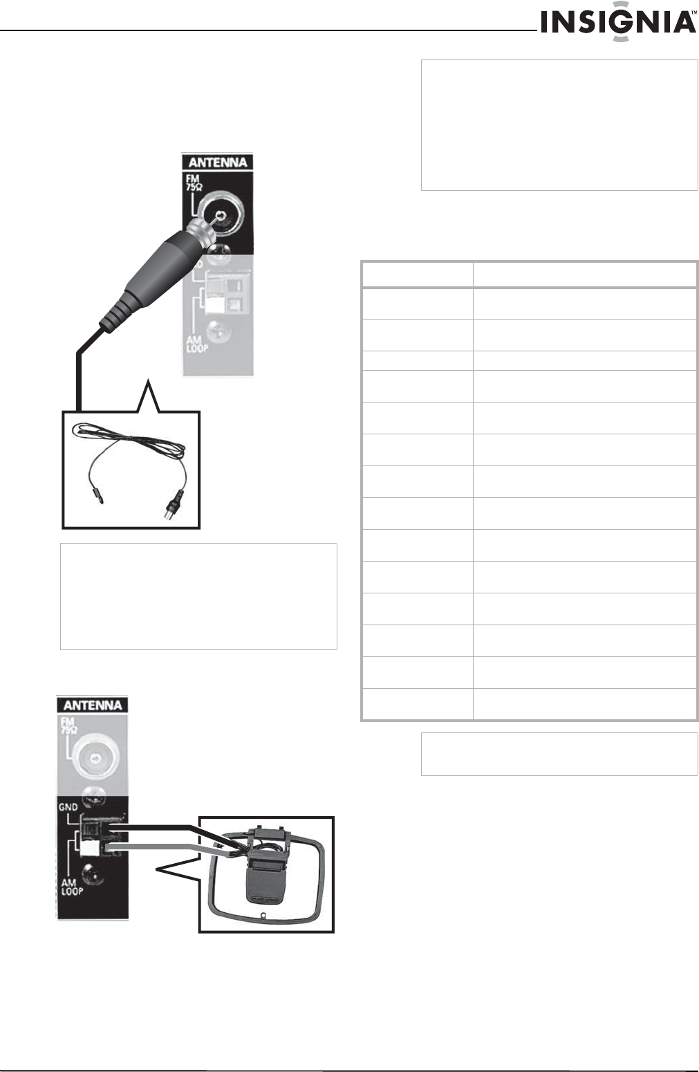 Page 9 of Insignia Stereo System NS-R5101 User Guide