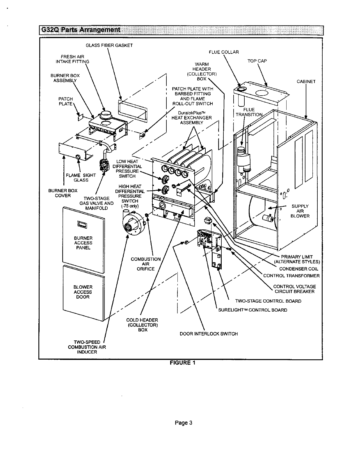 Page 3 of Lennox International Inc. Furnace G32Q3-75 User
