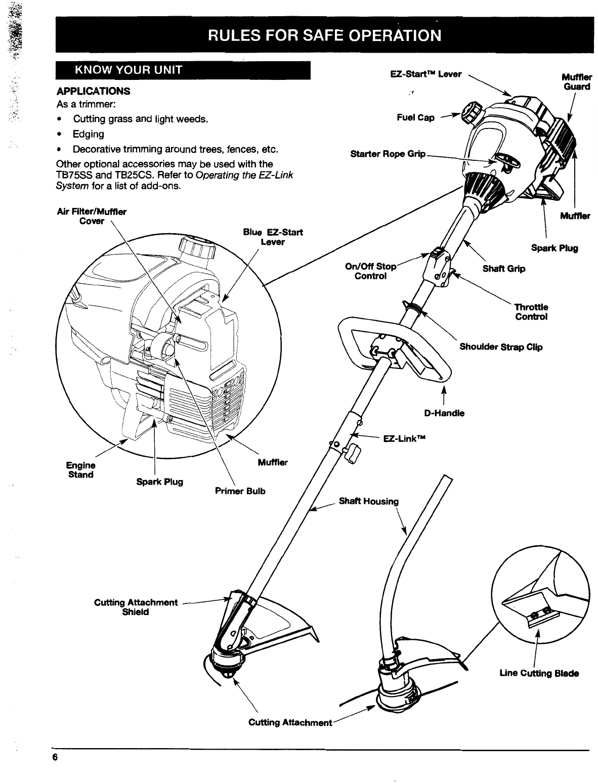 Page 6 of Troy-Bilt Trimmer TB25CS User Guide