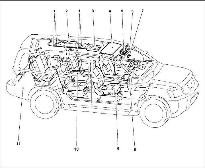 Page 11 of Nissan Automobile 2008 Armada User Guide