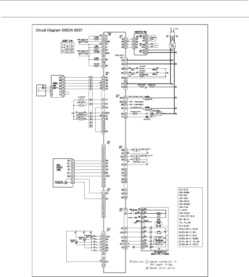 small resolution of samsung wire harness diagram wiring diagram imgsamsung wiring schematic wiring diagram samsung wire harness diagram