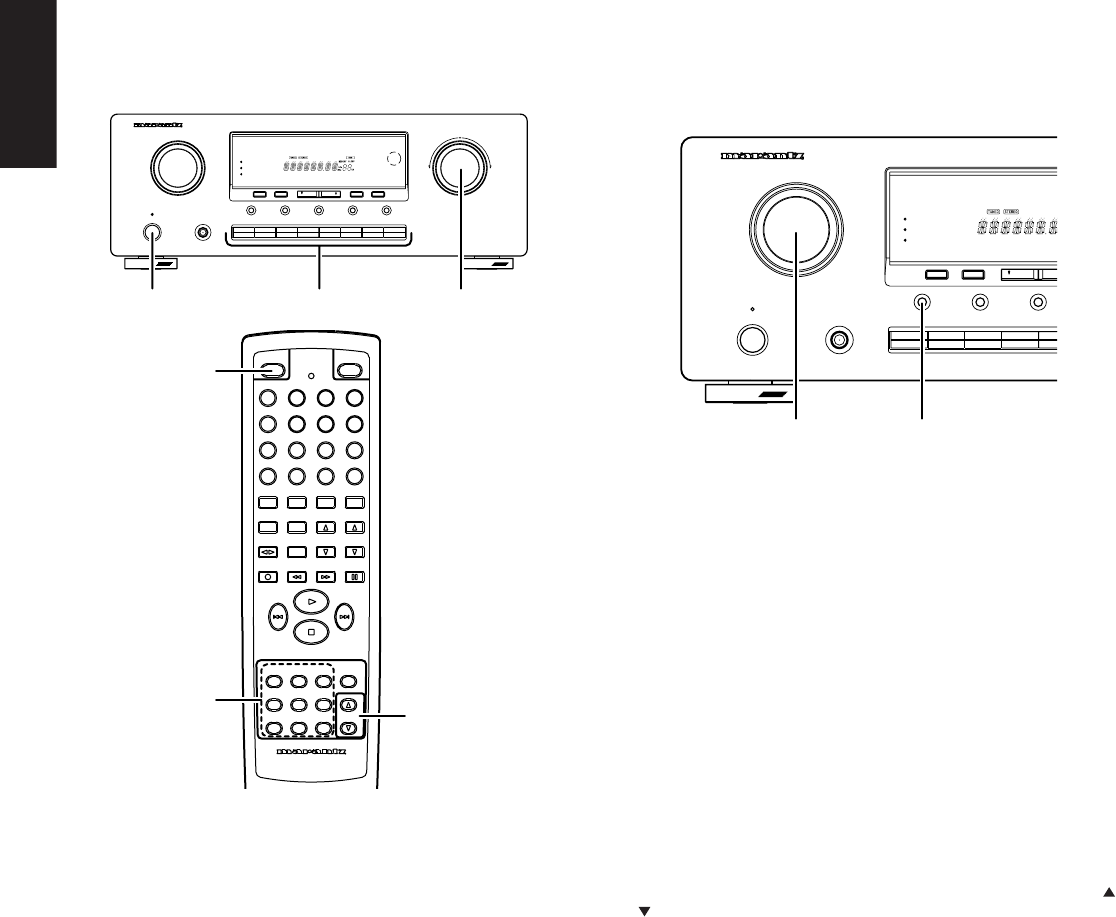 Page 17 of Marantz Stereo Receiver SR4320 User Guide