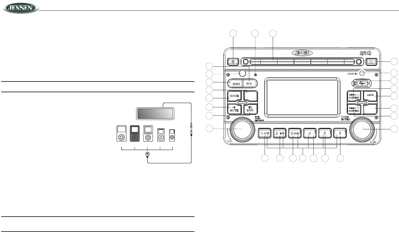 Page 14 of Jensen Car Stereo System JRV210 User Guide