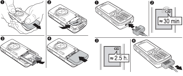 Page 5 of Sony Ericsson Cell Phone w800i User Guide