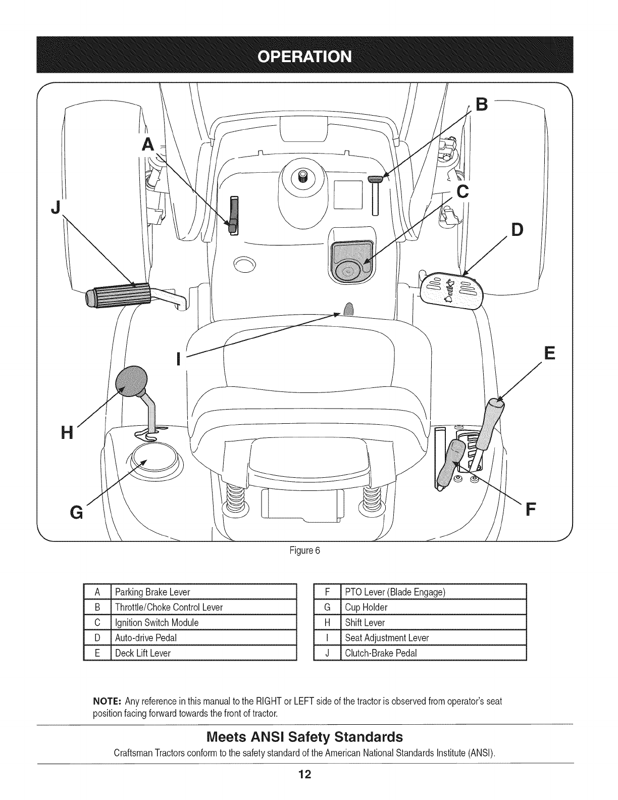 Page 12 of Craftsman Lawn Mower 247.28904 User Guide