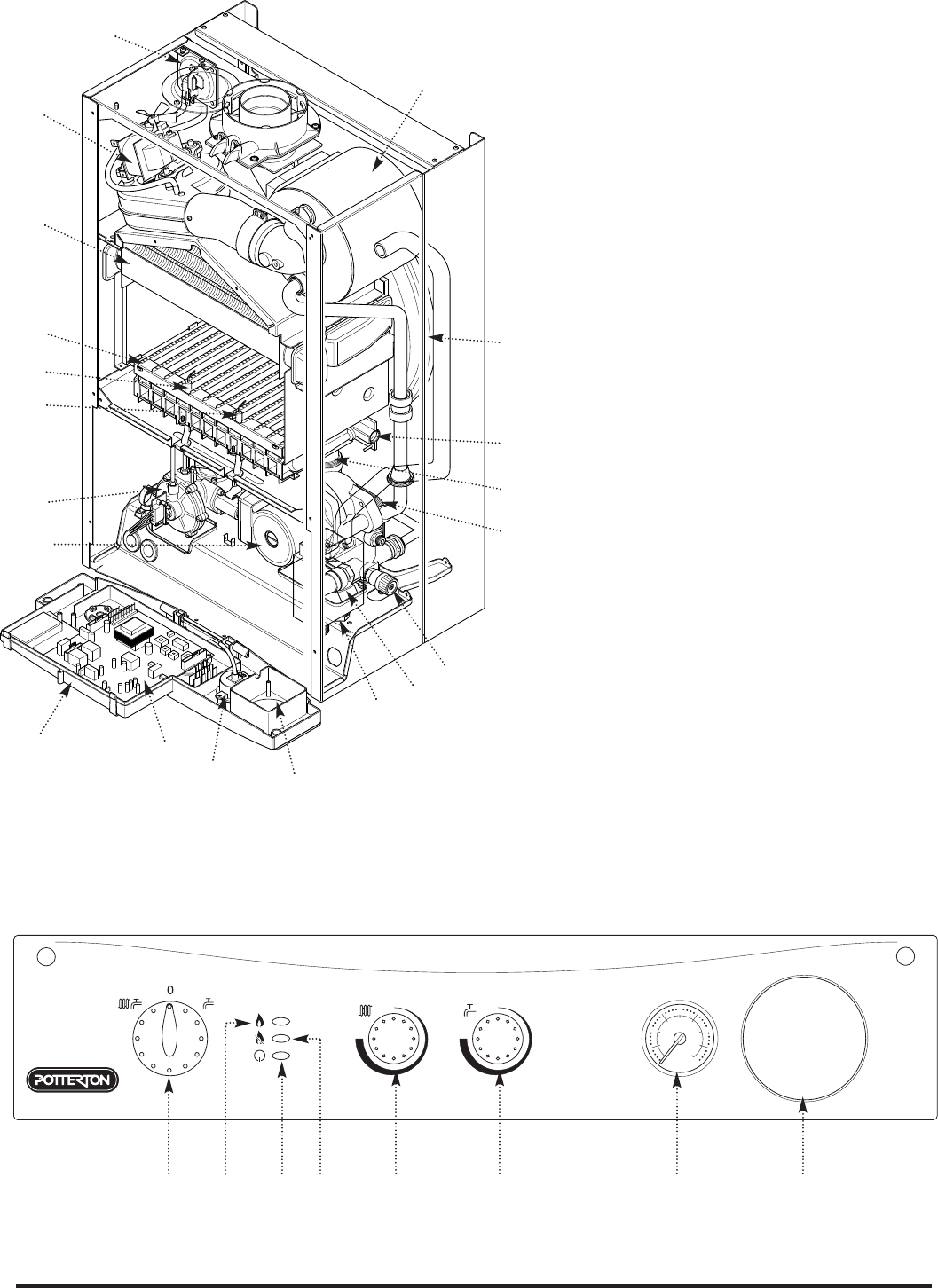 Potterton Precision Boiler Manual Pdf
