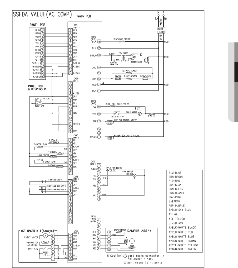 medium resolution of page 31 of samsung refrigerator rs261mdwp user guide manualsonline comsamsung wiring diagram 14