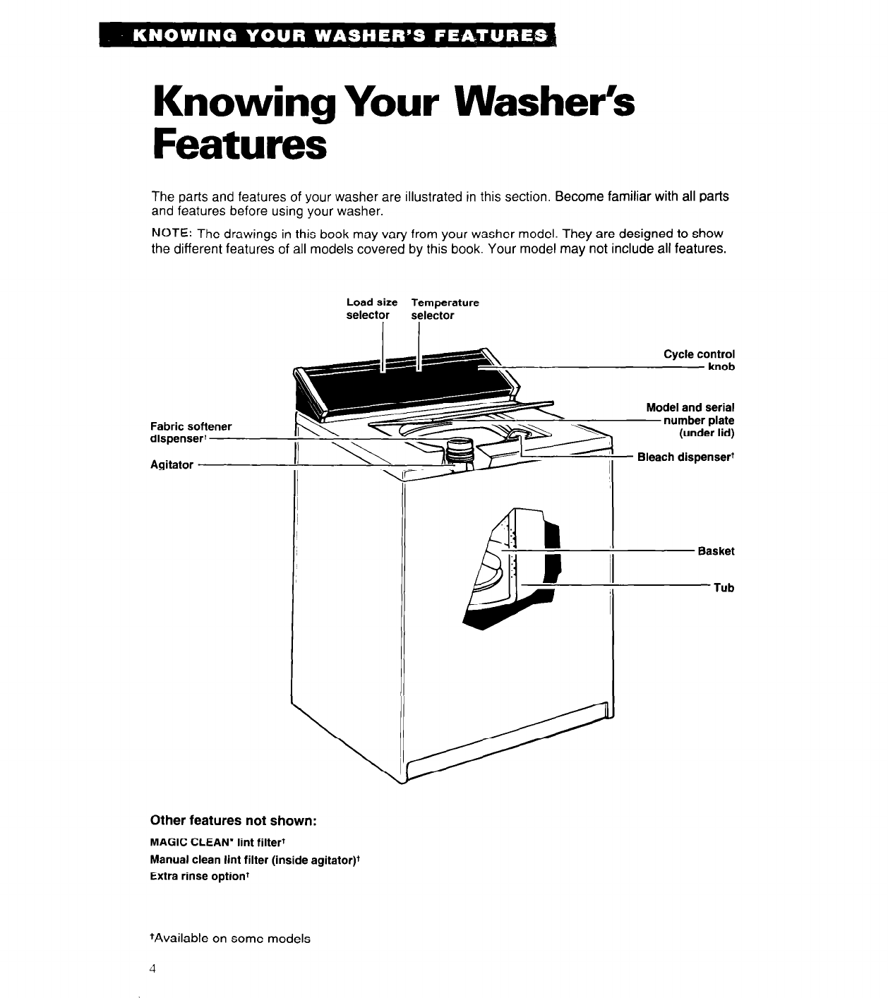Page 4 of Whirlpool Washer/Dryer 3360461 User Guide