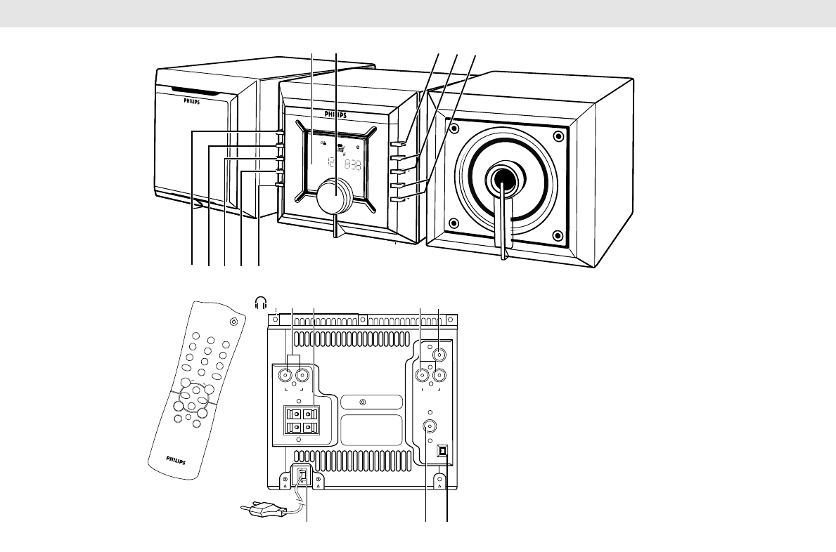 Page 3 of Philips Stereo System MZ3 User Guide