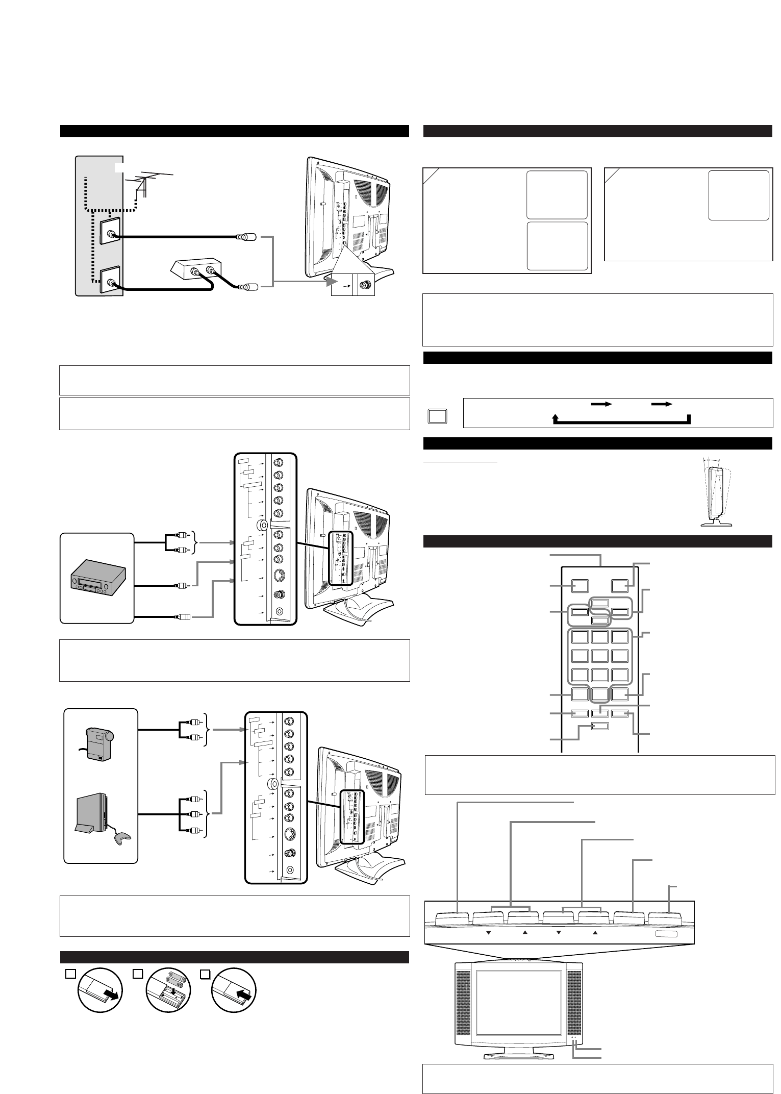 Page 6 of Emerson Flat Panel Television EWL20S5 User Guide