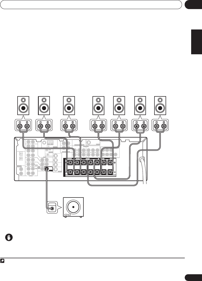 Page 9 of Pioneer Stereo Receiver VSX-815 User Guide
