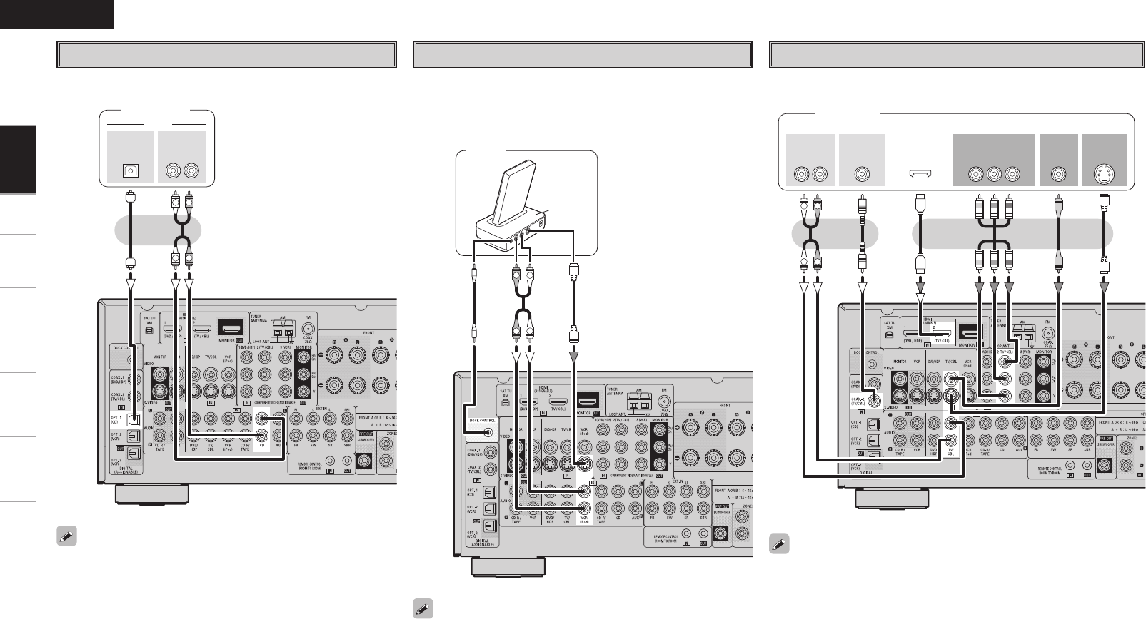 Page 16 of Denon Stereo Receiver AVR-1908 User Guide