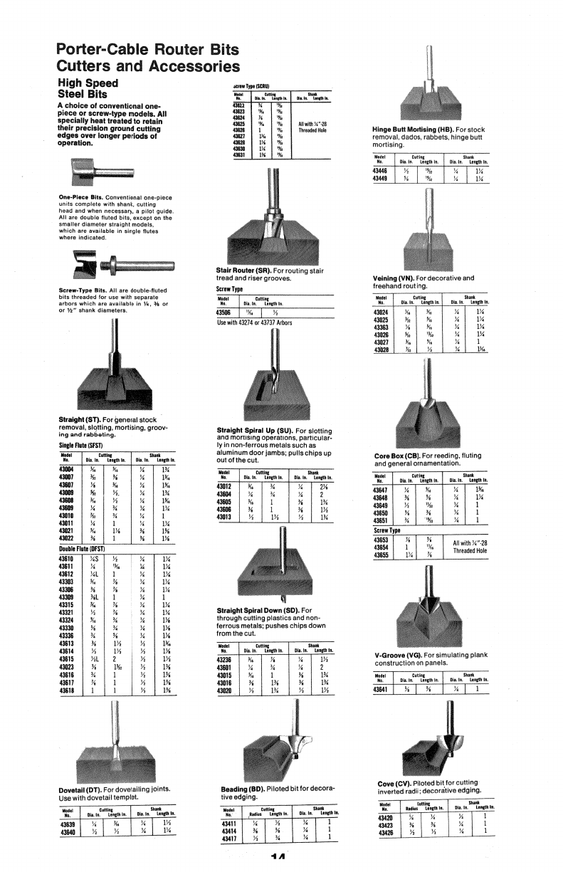 Page 14 of Porter-Cable Router 690 User Guide