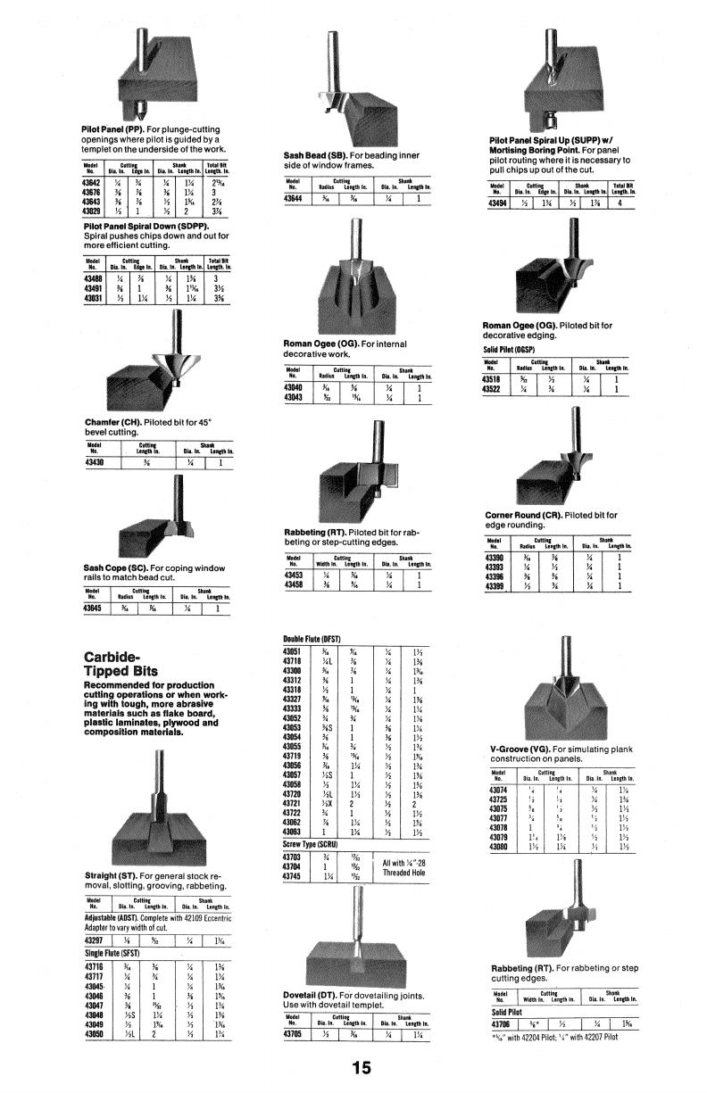 Page 15 of Porter-Cable Router 690 User Guide
