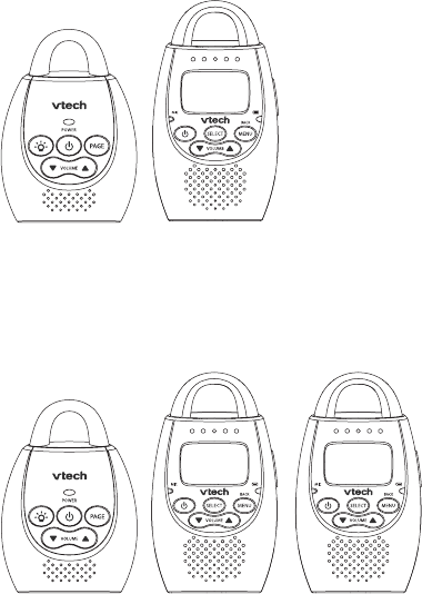 Page 3 of VTech Baby Monitor DM221 User Guide