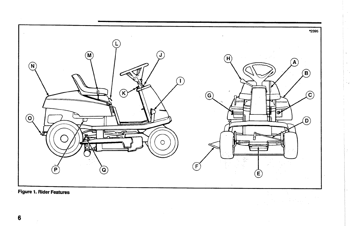 Page 8 of Simplicity Lawn Mower Coronet Series User Guide