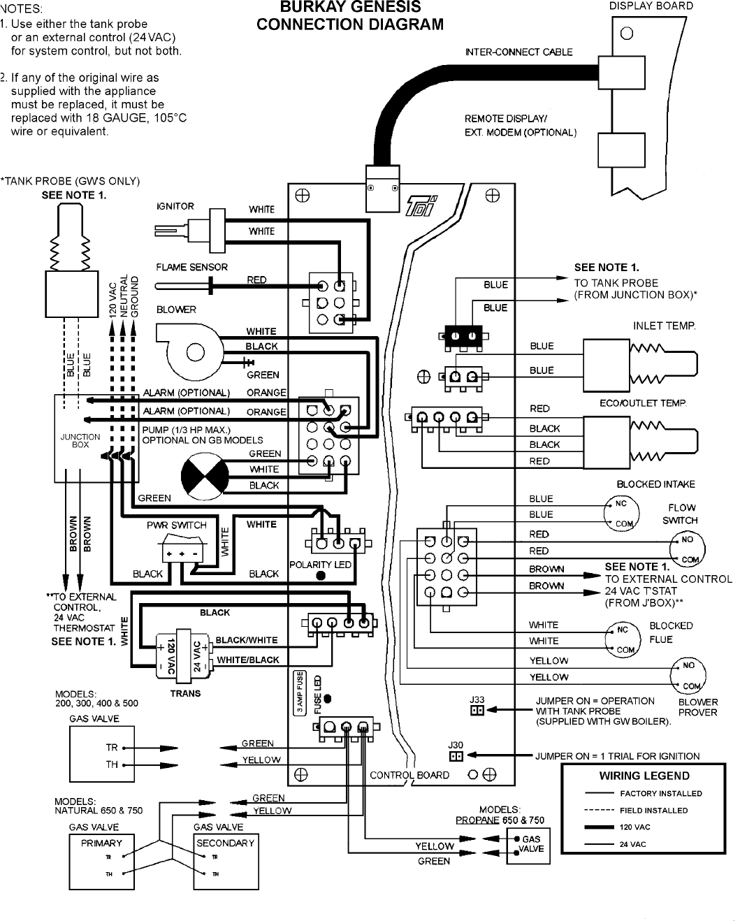 Page 9 of A.O. Smith Boiler GB/GW-500 User Guide