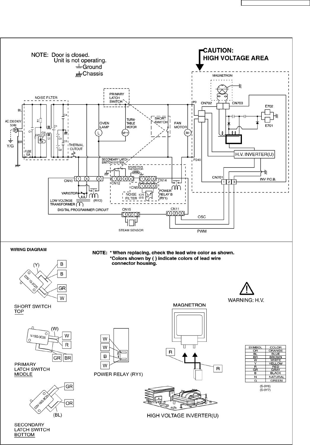 Panasonic Microwave Oven Circuit Diagram