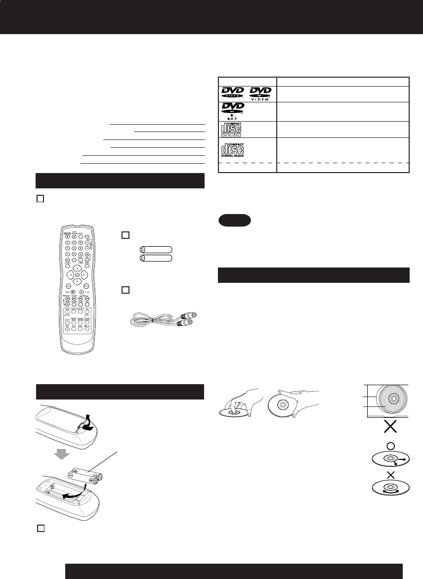 Page 4 of Panasonic Stereo System PV-D4743 User Guide