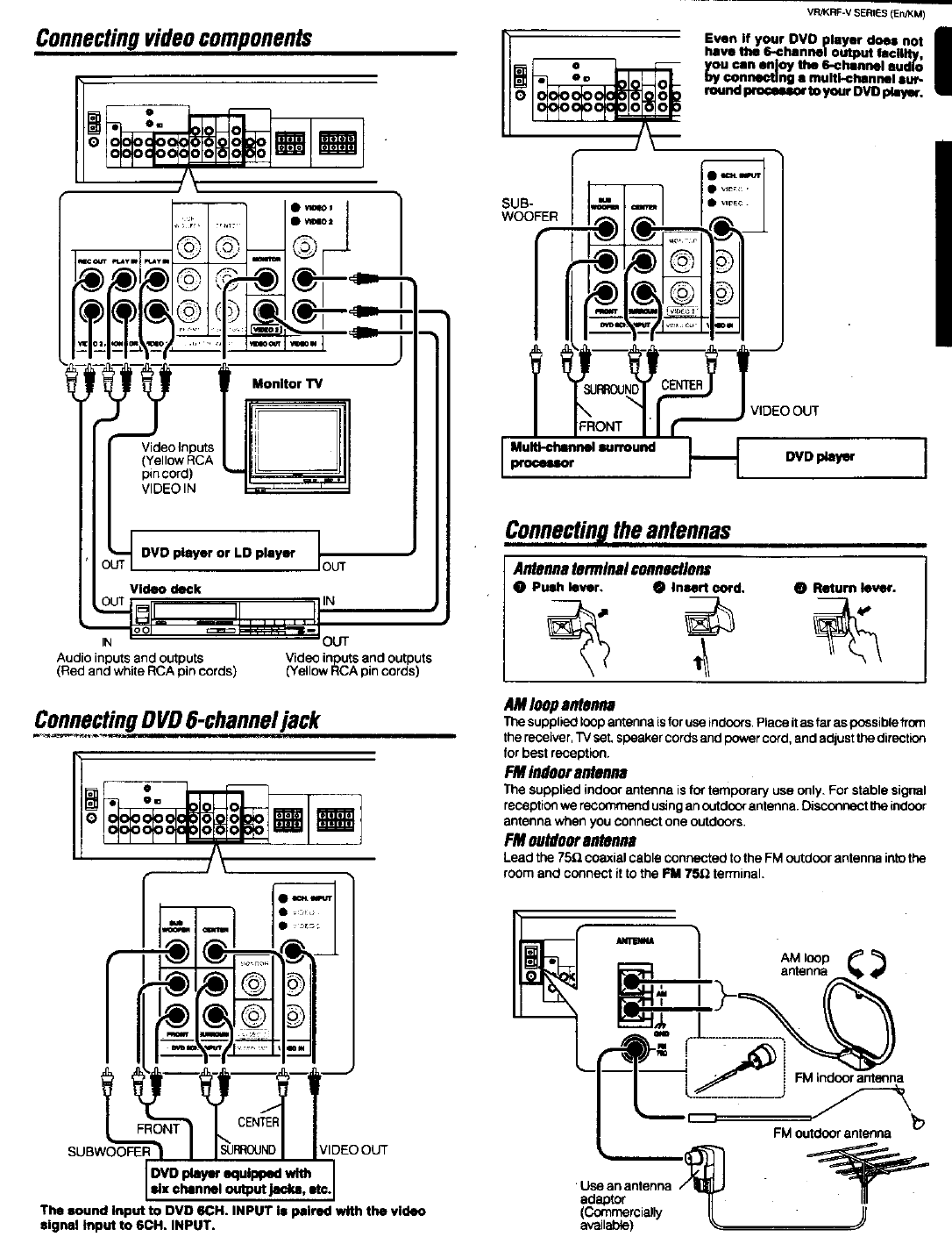 Page 9 of Kenwood Home Theater System VR-305 User Guide