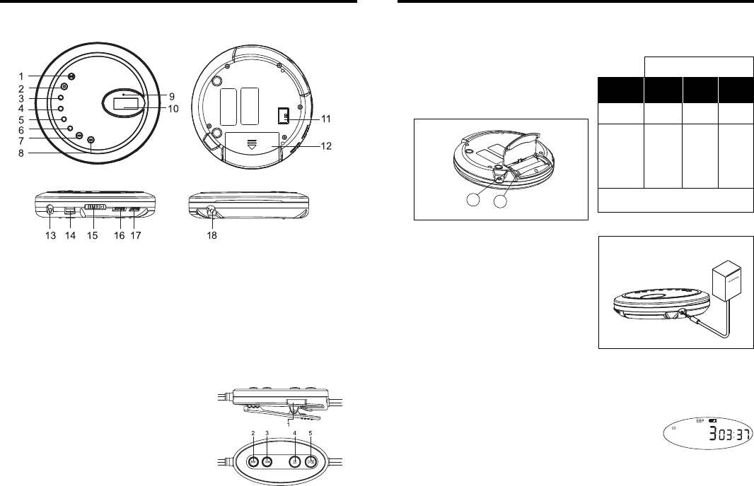 Page 2 of Insignia CD Player IS-PA040718 User Guide