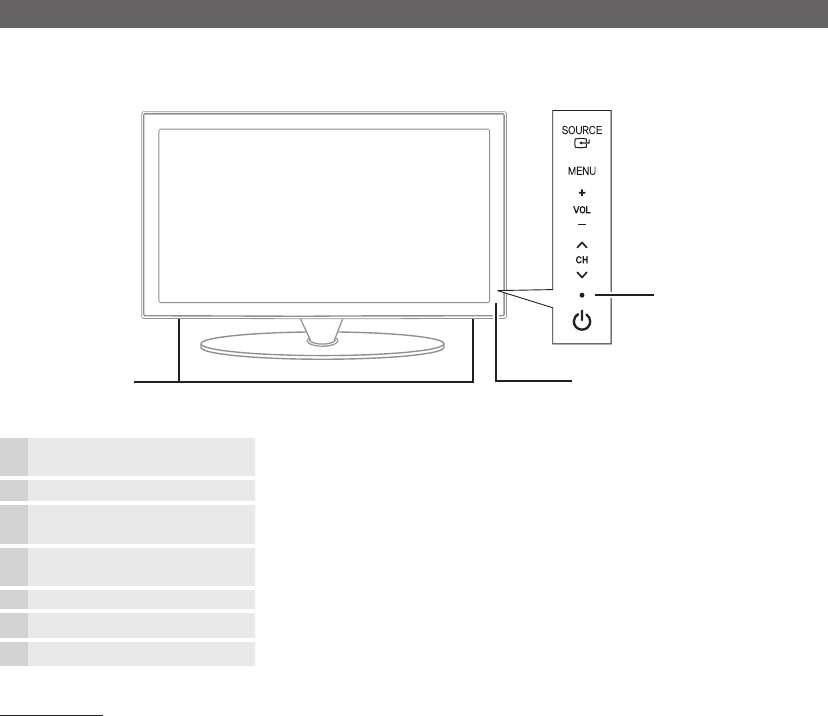 Page 6 of Sharp Flat Panel Television 430 User Guide