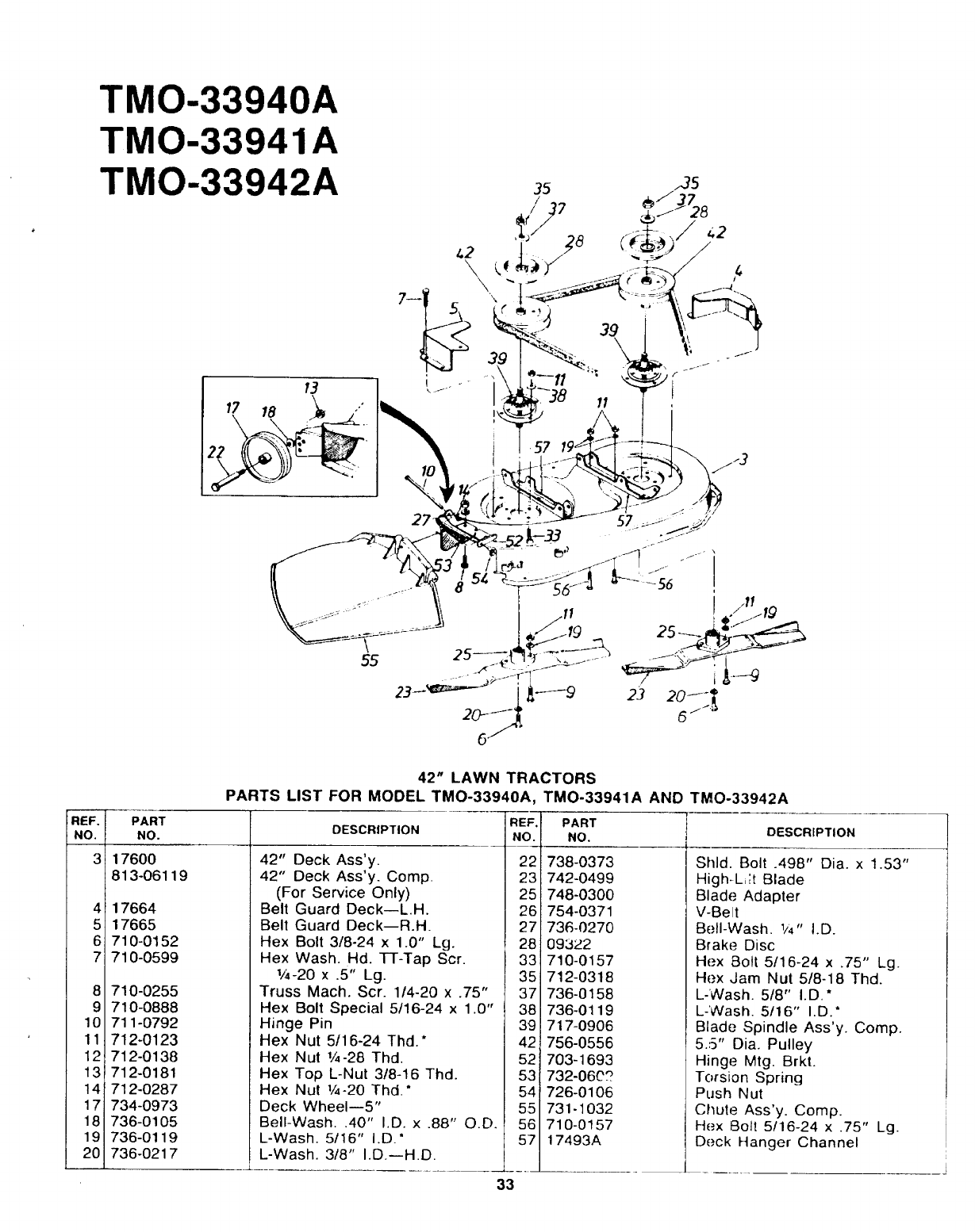 Page 33 of Montgomery Ward Lawn Mower TMO-33940A User