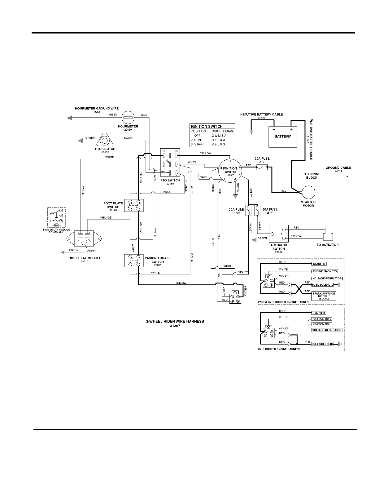 Page 61 of Ferris Industries Lawn Mower 5900227 User Guide