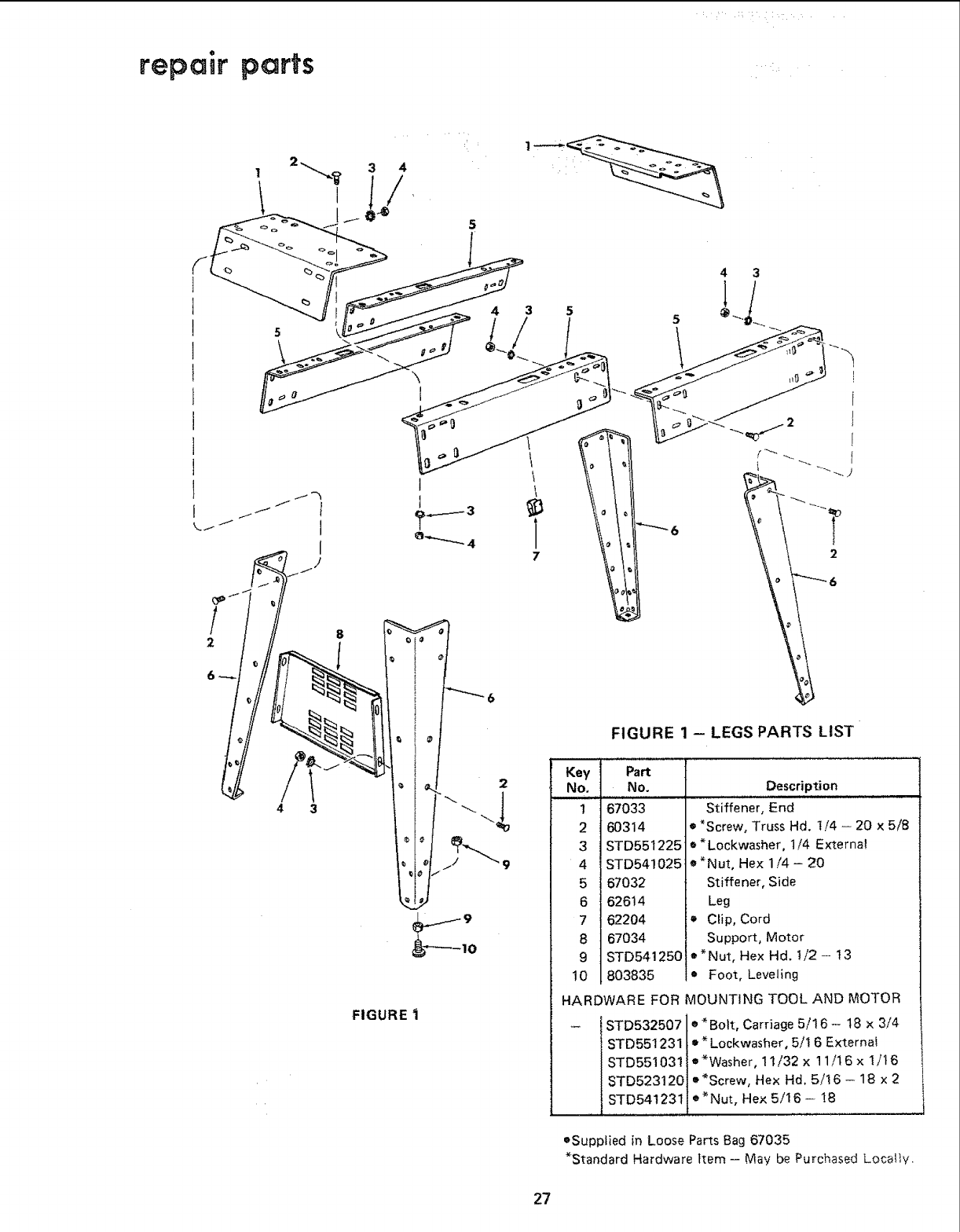 Page 27 of Sears Planer 113.206930 User Guide