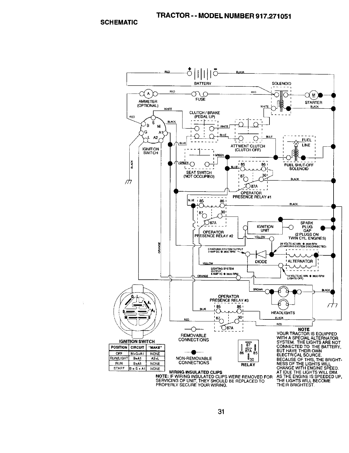 Page 31 of Sears Lawn Mower 917.271051 User Guide