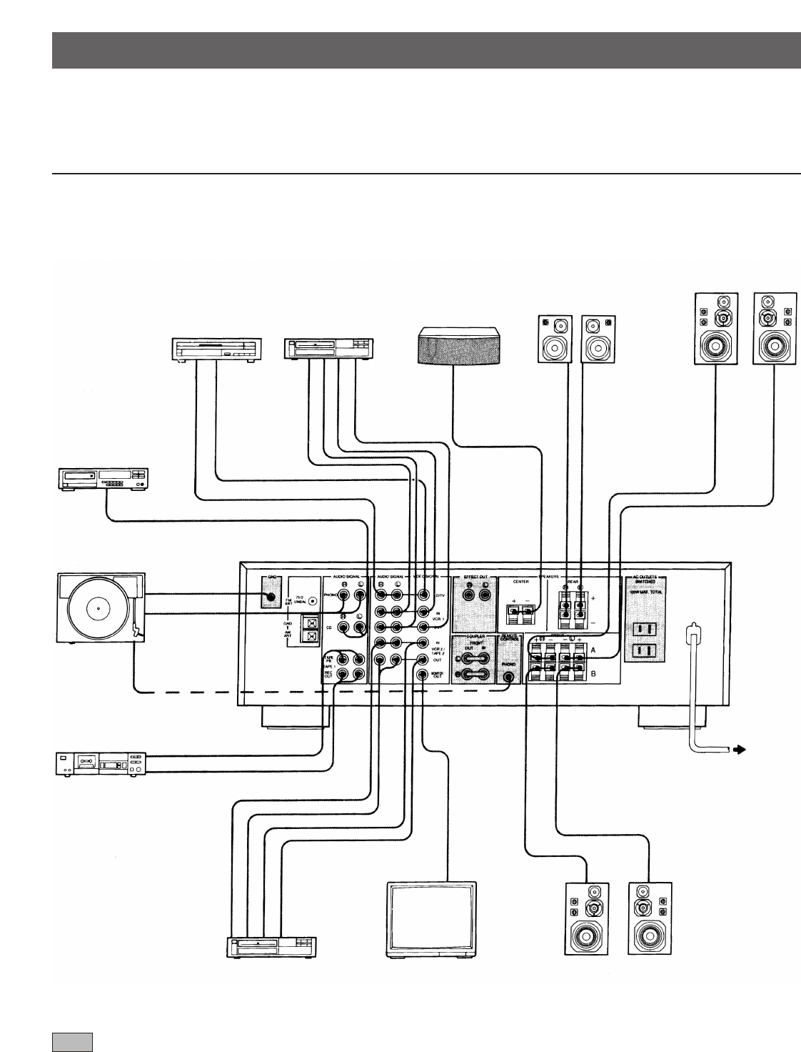 Page 7 of Yamaha Stereo Receiver RX-V670 User Guide