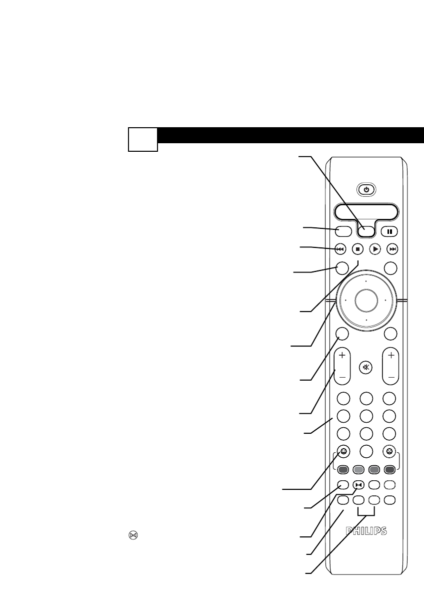 Page 3 of Philips TV Receiver 34PW850H/37 User Guide
